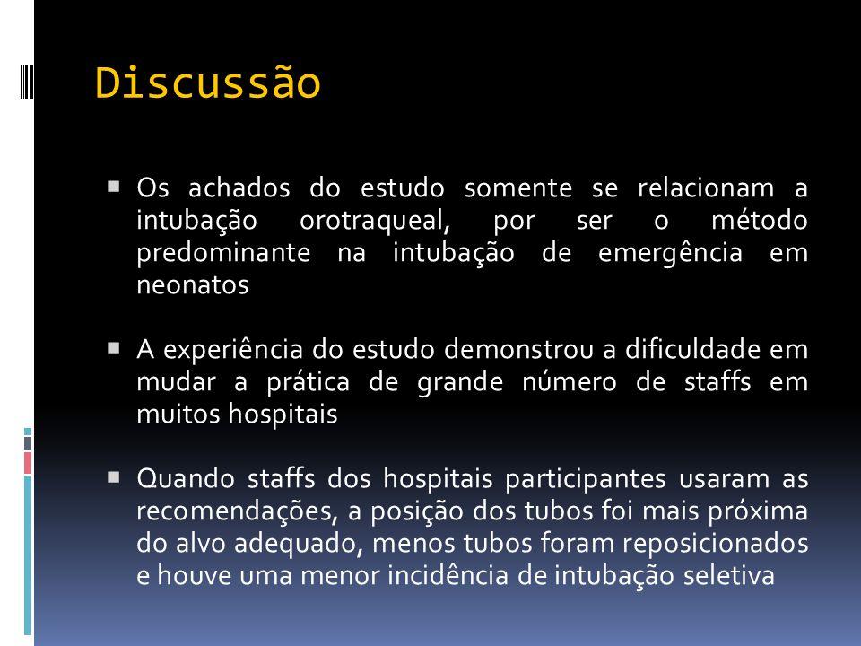 Discussão Os achados do estudo somente se relacionam a intubação orotraqueal, por ser o método predominante na intubação de emergência em neonatos.