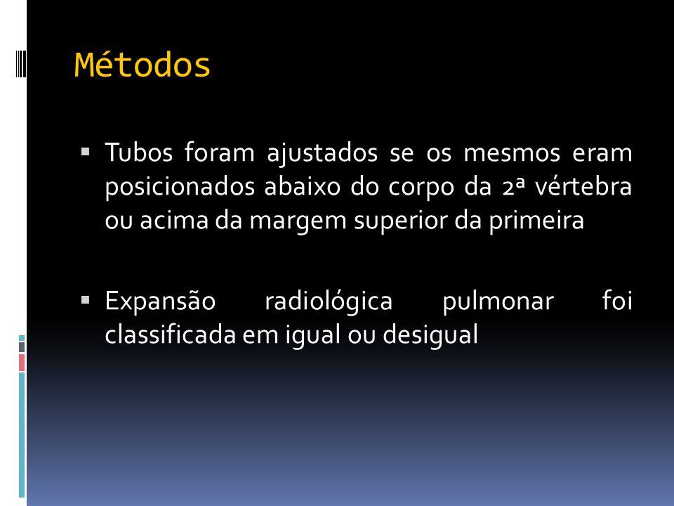 Métodos Tubos foram ajustados se os mesmos eram posicionados abaixo do corpo da 2ª vértebra ou acima da margem superior da primeira.