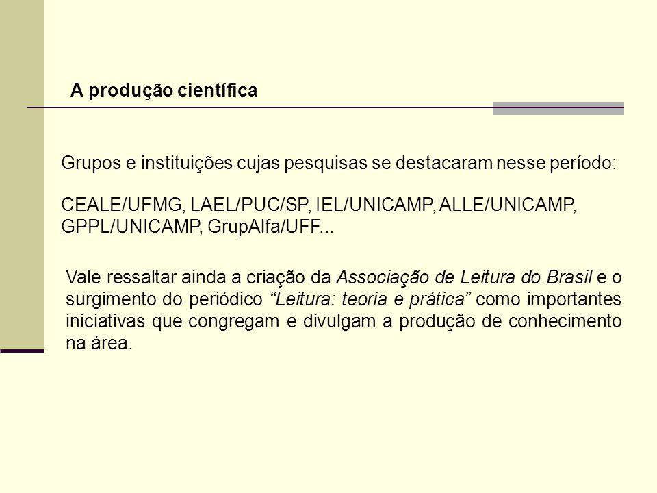 A produção científica Grupos e instituições cujas pesquisas se destacaram nesse período:
