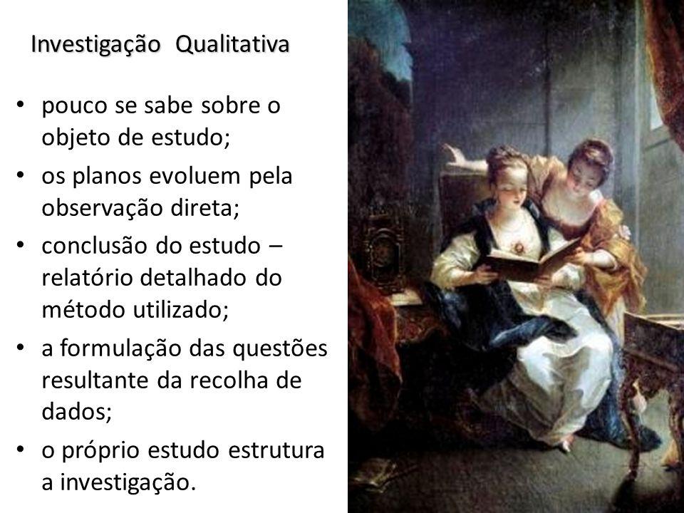 Investigação Qualitativa