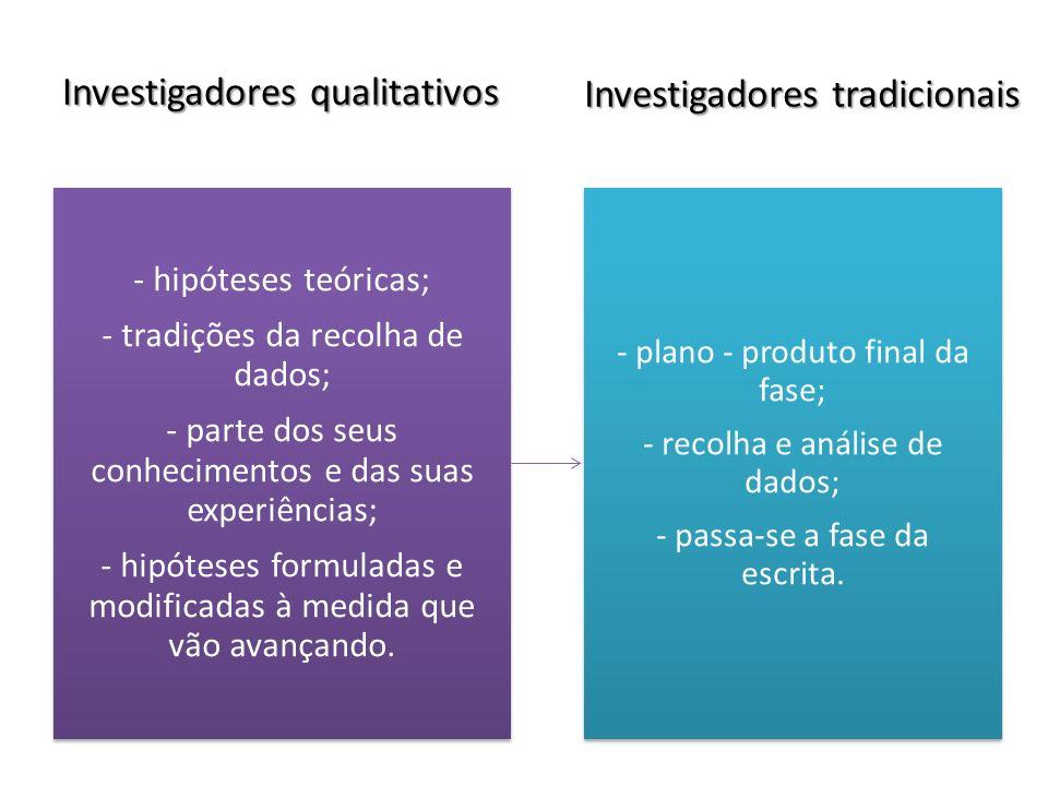 Investigadores qualitativos
