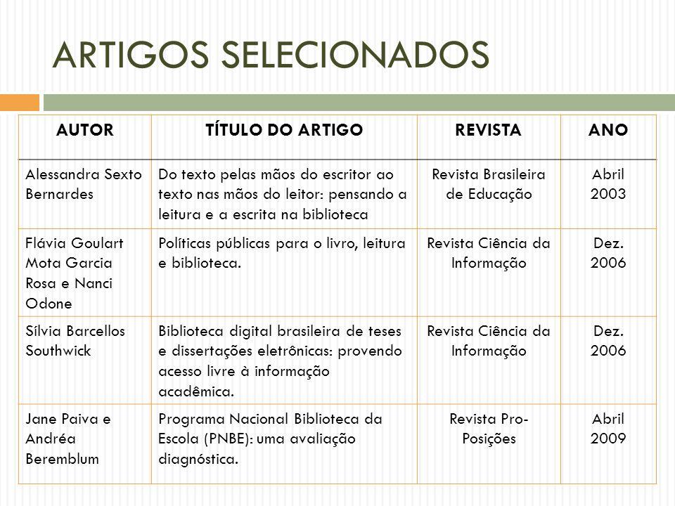 ARTIGOS SELECIONADOS AUTOR TÍTULO DO ARTIGO REVISTA ANO
