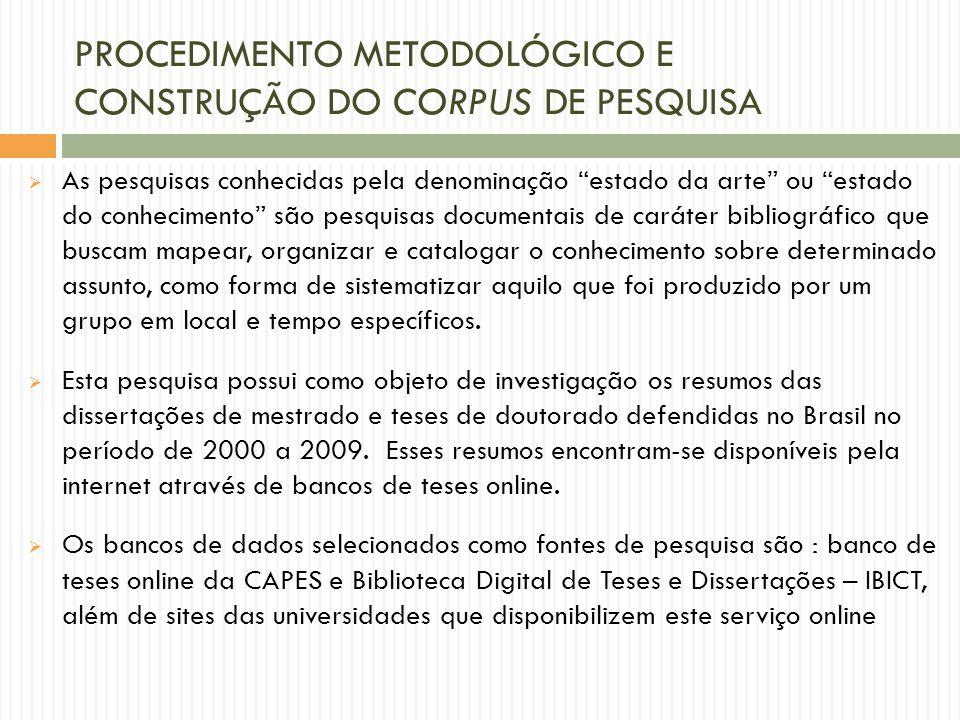PROCEDIMENTO METODOLÓGICO E CONSTRUÇÃO DO CORPUS DE PESQUISA