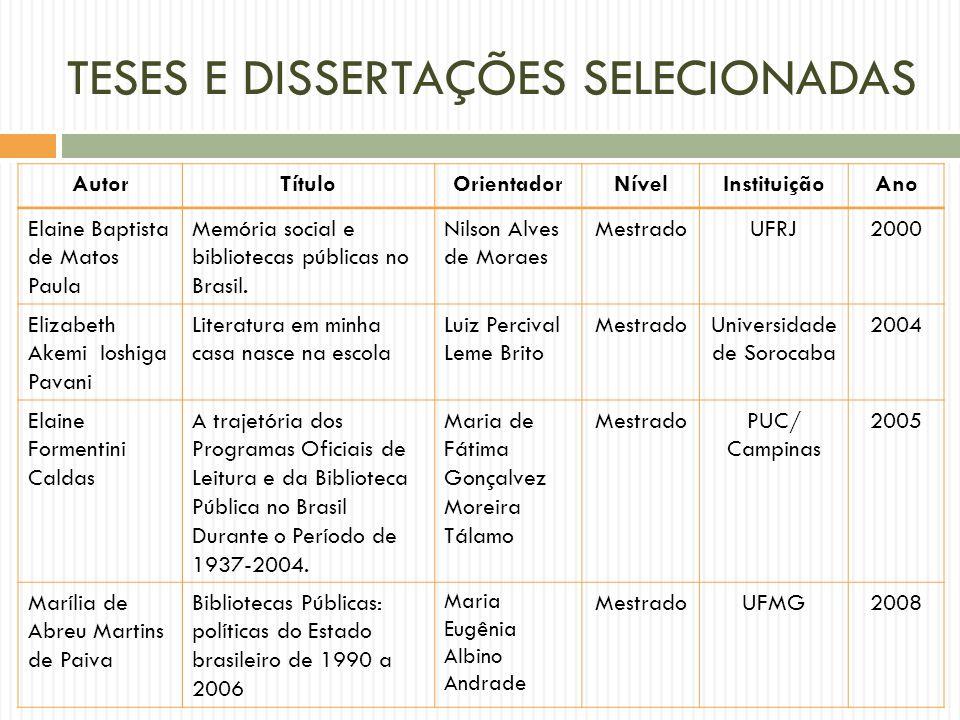 TESES E DISSERTAÇÕES SELECIONADAS