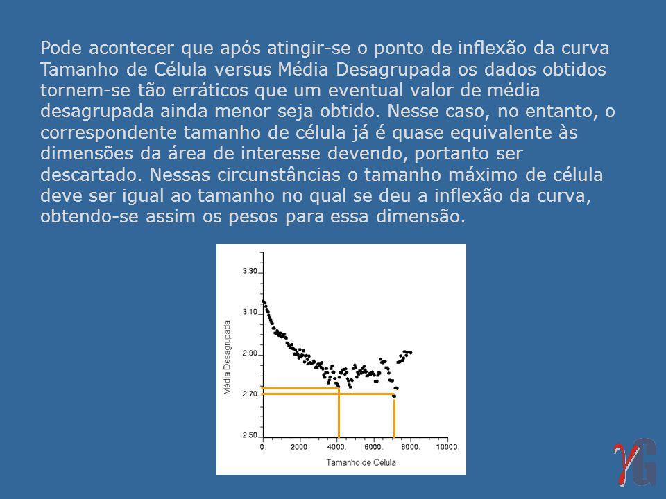 Pode acontecer que após atingir-se o ponto de inflexão da curva Tamanho de Célula versus Média Desagrupada os dados obtidos tornem-se tão erráticos que um eventual valor de média desagrupada ainda menor seja obtido.