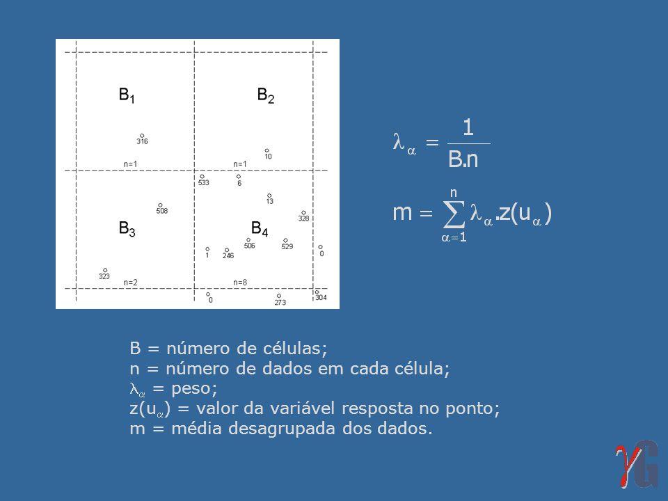 B = número de células; n = número de dados em cada célula;  = peso; z(u) = valor da variável resposta no ponto;