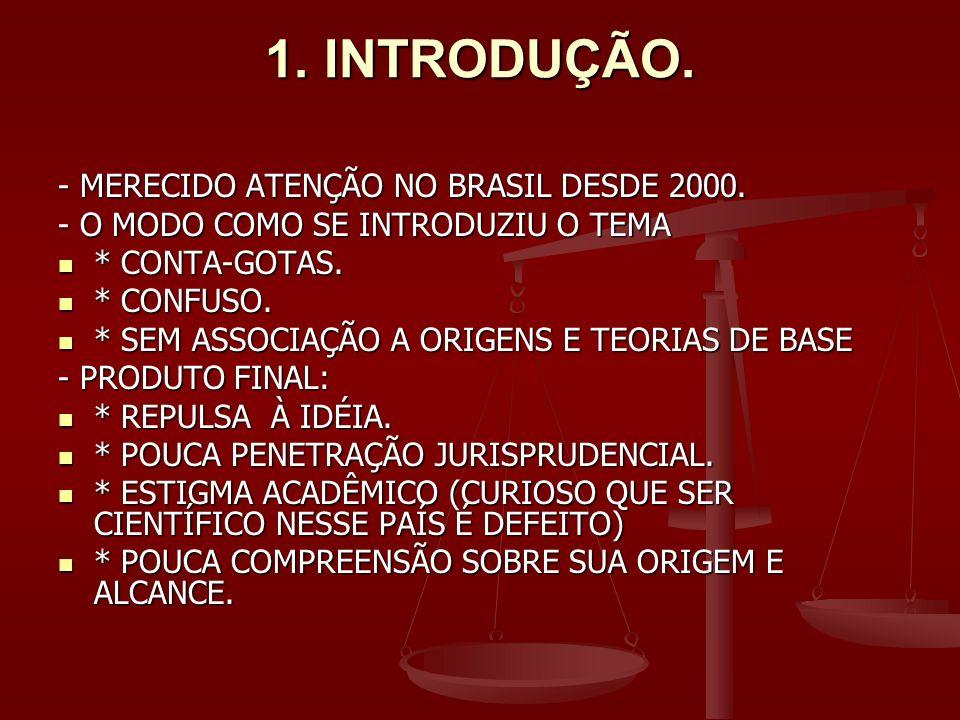 1. INTRODUÇÃO. - MERECIDO ATENÇÃO NO BRASIL DESDE 2000.