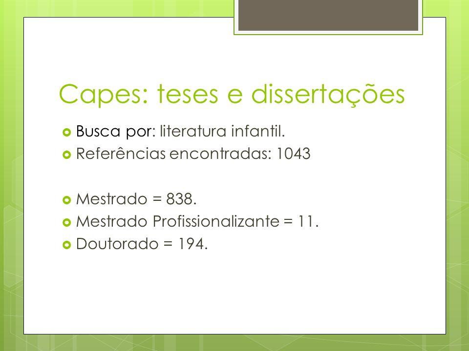 Capes: teses e dissertações