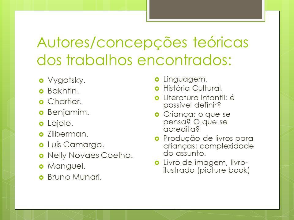 Autores/concepções teóricas dos trabalhos encontrados: