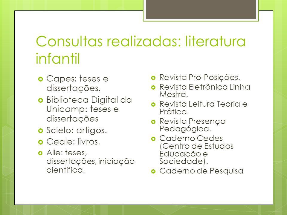 Consultas realizadas: literatura infantil