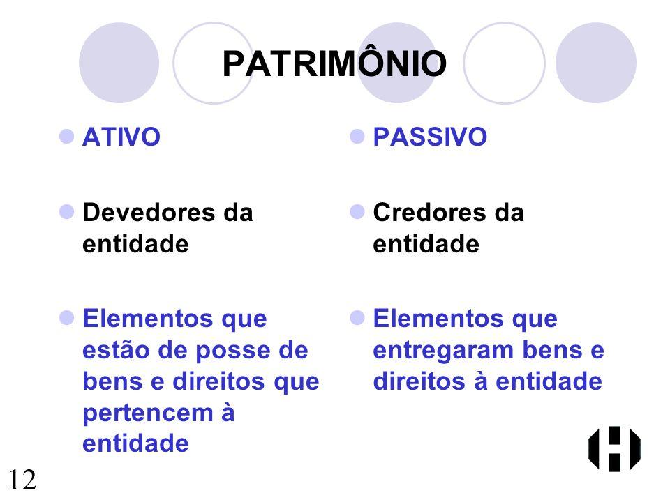PATRIMÔNIO 12 ATIVO Devedores da entidade