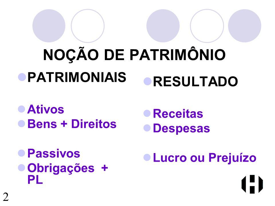 NOÇÃO DE PATRIMÔNIO PATRIMONIAIS RESULTADO Ativos Receitas