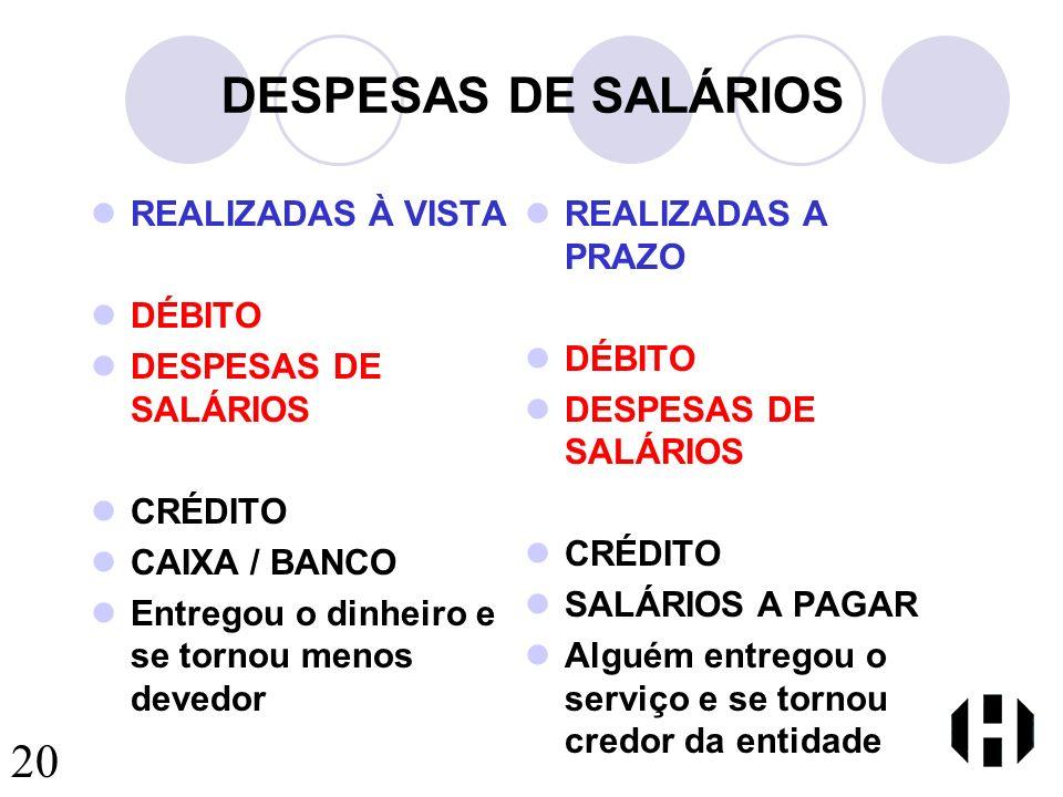 DESPESAS DE SALÁRIOS 20 REALIZADAS À VISTA DÉBITO DESPESAS DE SALÁRIOS