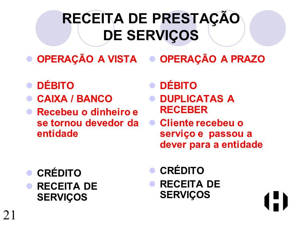 RECEITA DE PRESTAÇÃO DE SERVIÇOS