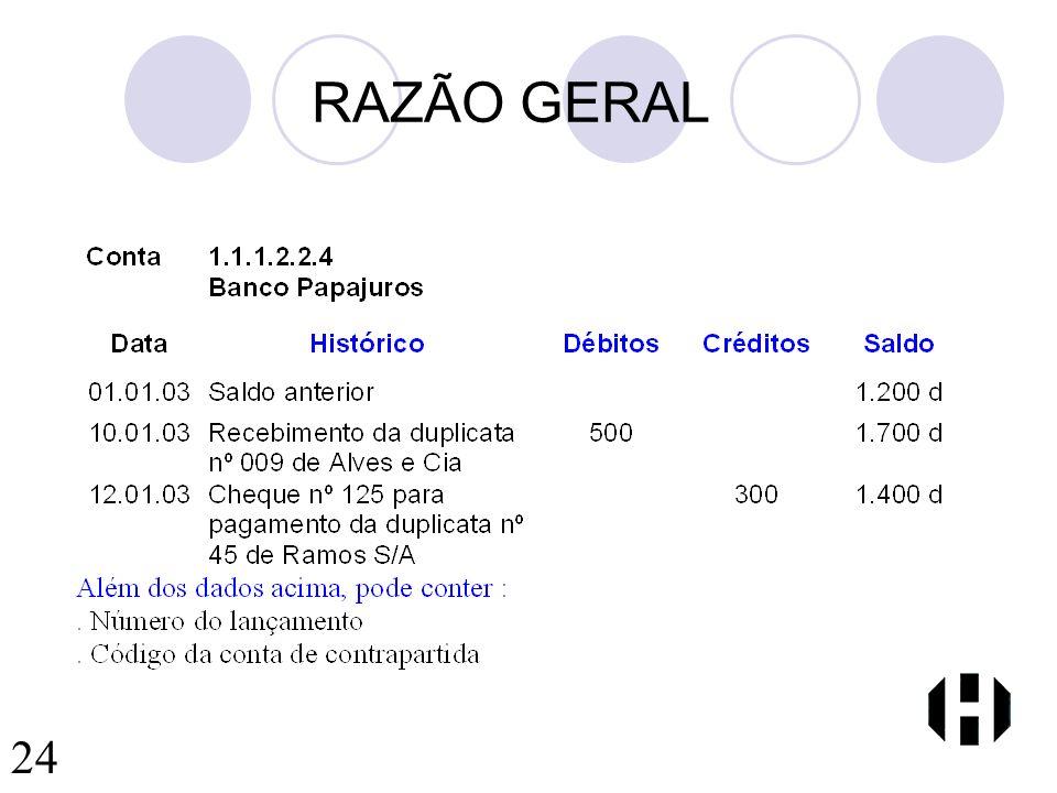 RAZÃO GERAL 24
