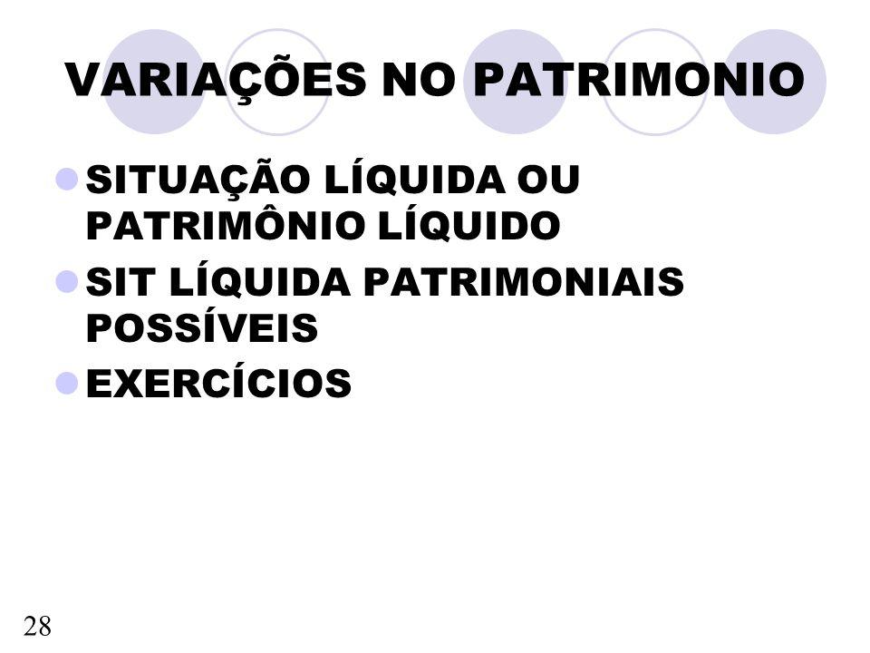 VARIAÇÕES NO PATRIMONIO