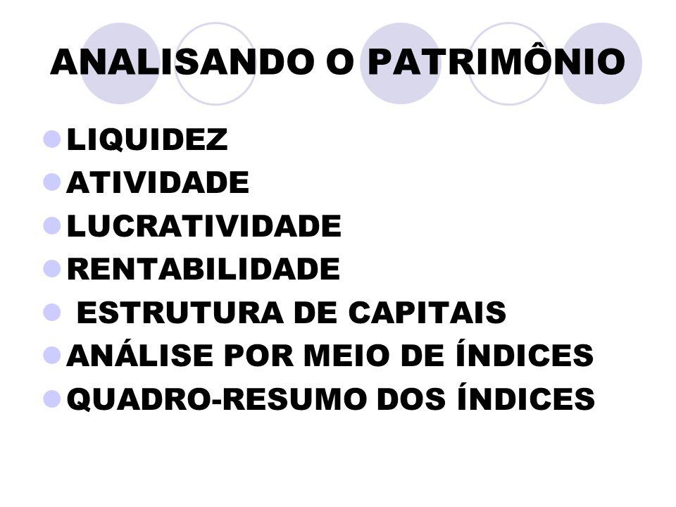 ANALISANDO O PATRIMÔNIO