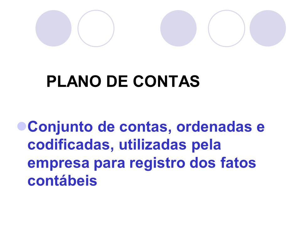 PLANO DE CONTAS Conjunto de contas, ordenadas e codificadas, utilizadas pela empresa para registro dos fatos contábeis.