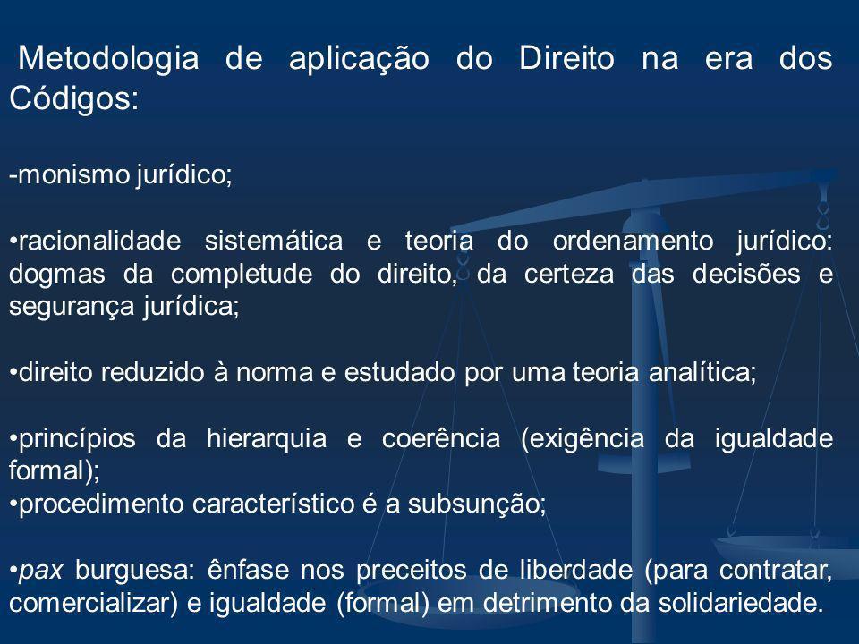 Metodologia de aplicação do Direito na era dos Códigos: