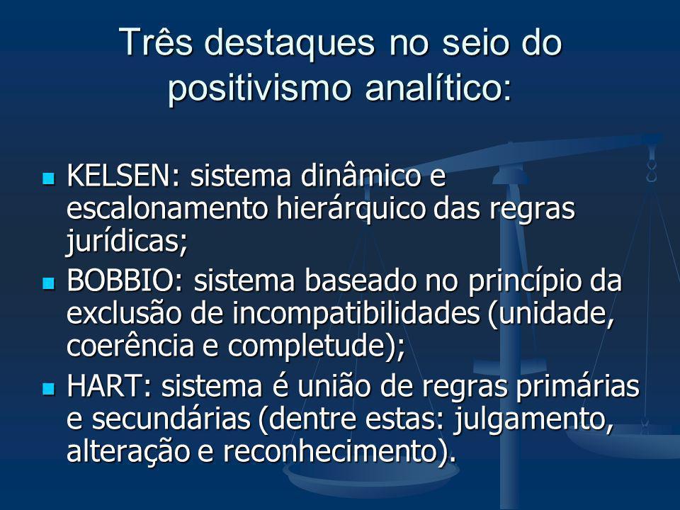 Três destaques no seio do positivismo analítico: