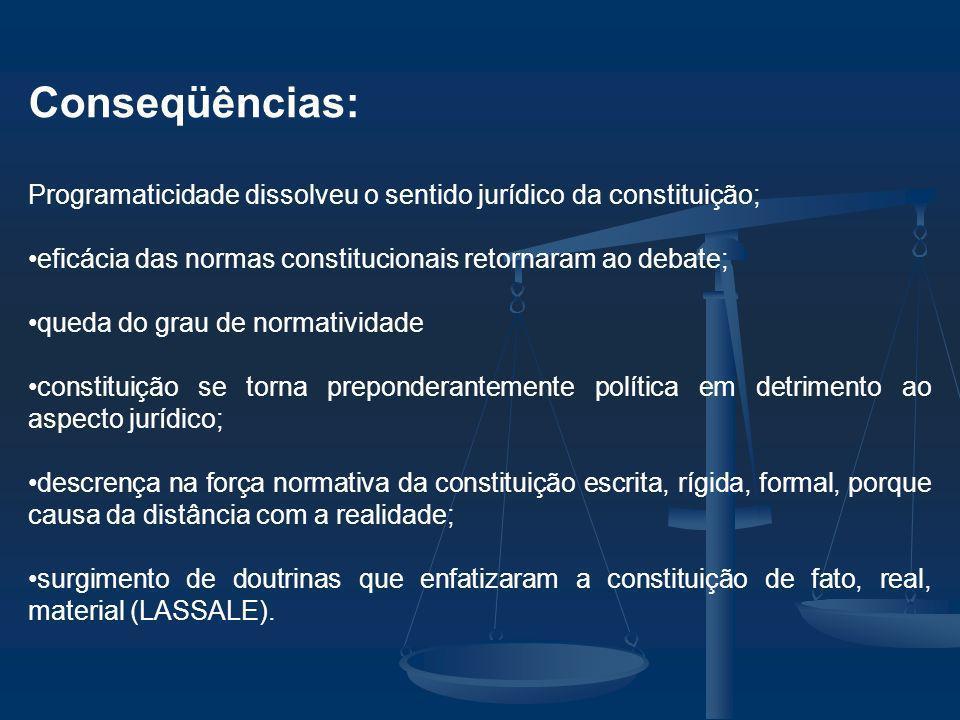Conseqüências: Programaticidade dissolveu o sentido jurídico da constituição; eficácia das normas constitucionais retornaram ao debate;