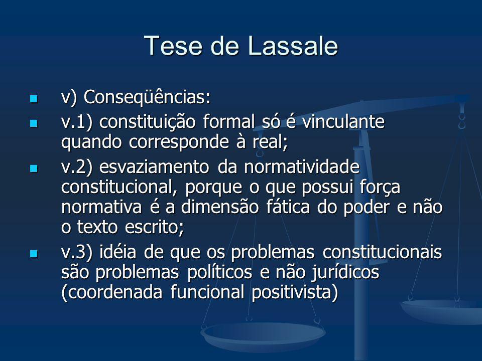 Tese de Lassale v) Conseqüências: