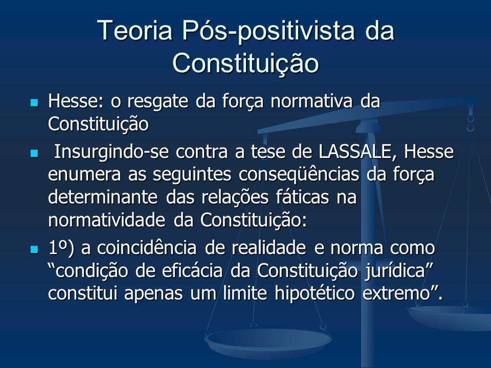 Teoria Pós-positivista da Constituição