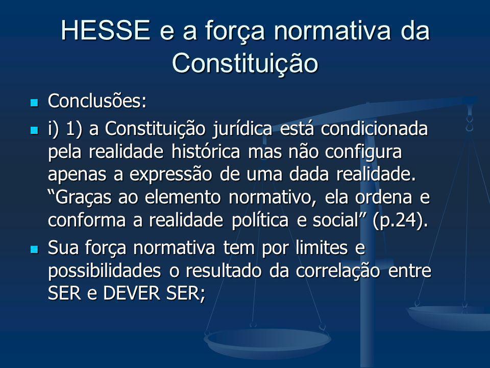 HESSE e a força normativa da Constituição