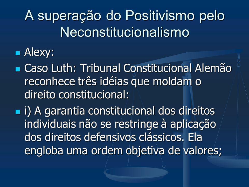 A superação do Positivismo pelo Neconstitucionalismo