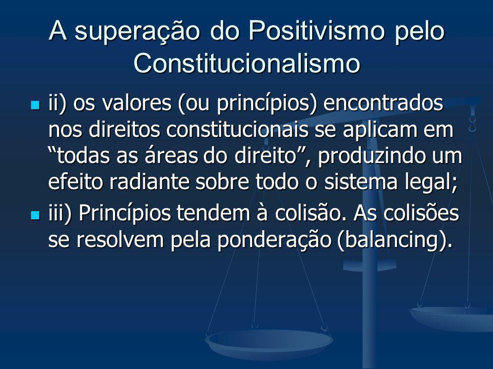 A superação do Positivismo pelo Constitucionalismo