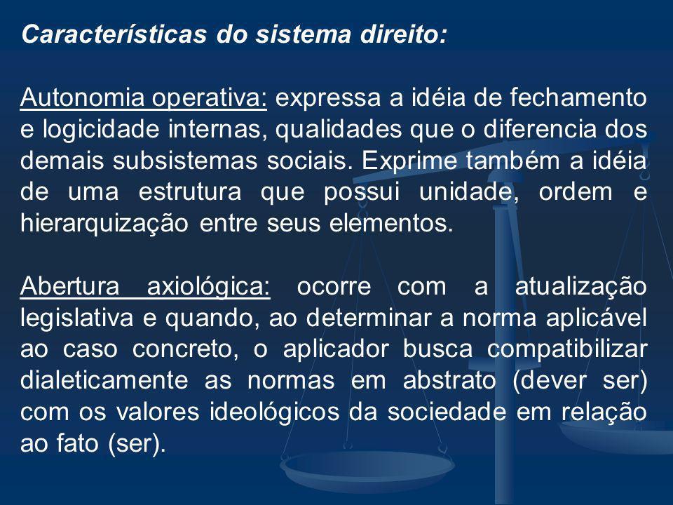 Características do sistema direito: