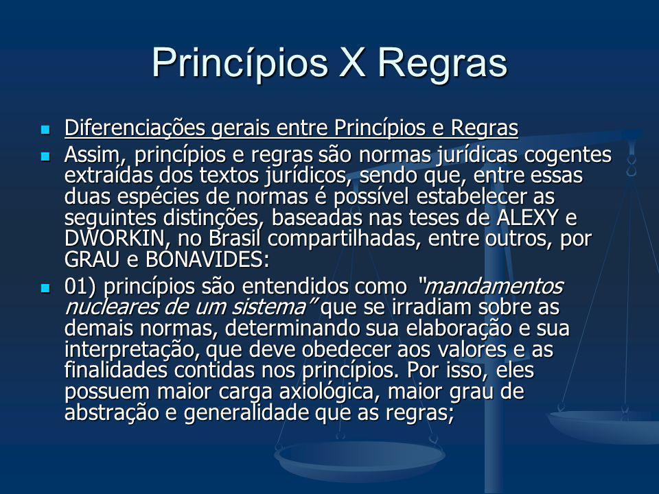 Princípios X Regras Diferenciações gerais entre Princípios e Regras
