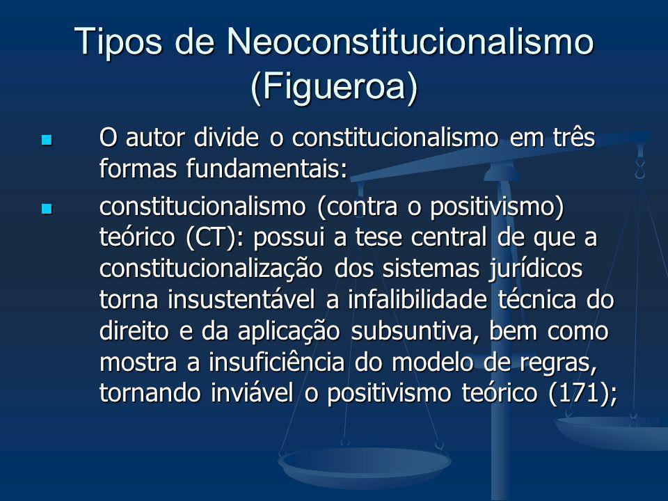 Tipos de Neoconstitucionalismo (Figueroa)