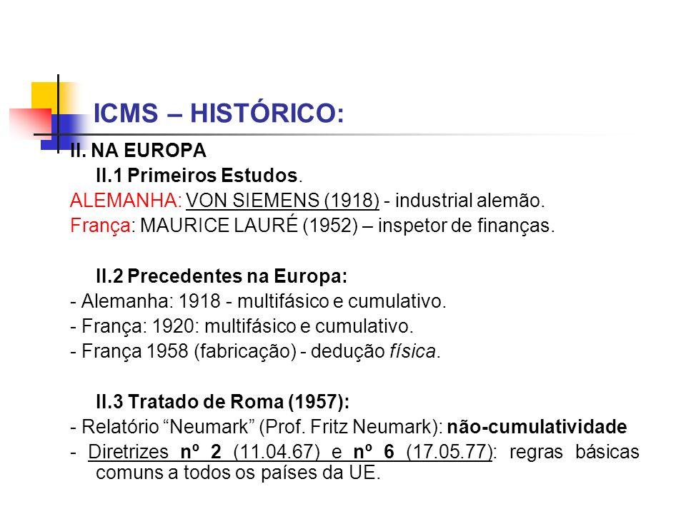 ICMS – HISTÓRICO: II. NA EUROPA II.1 Primeiros Estudos.