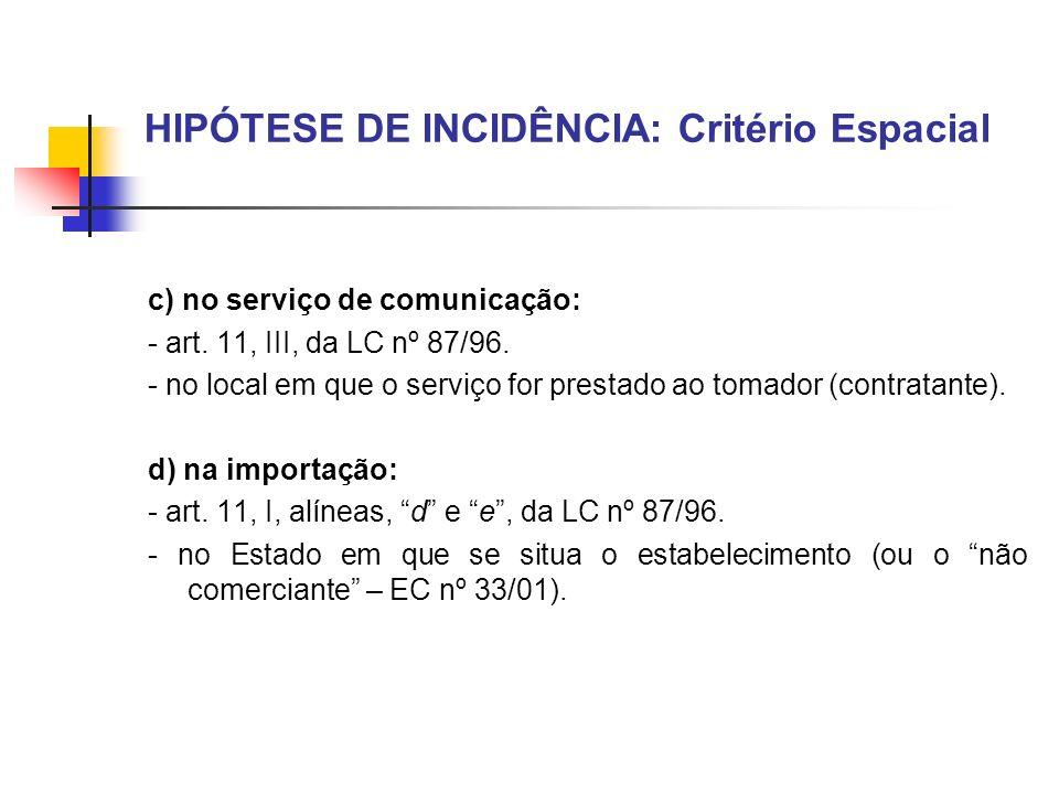 HIPÓTESE DE INCIDÊNCIA: Critério Espacial