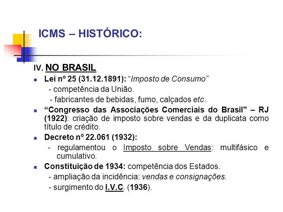 ICMS – HISTÓRICO: IV. NO BRASIL