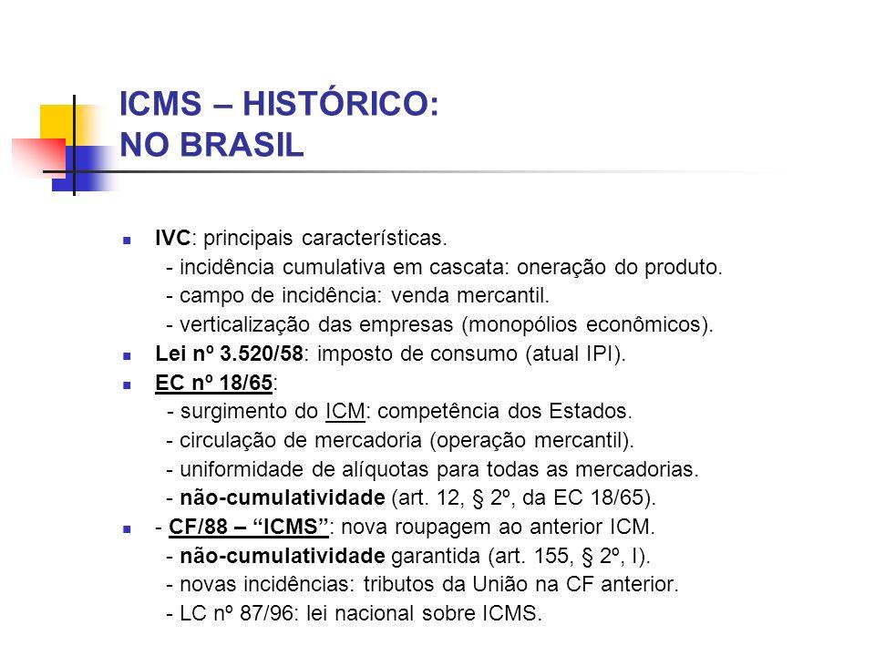 ICMS – HISTÓRICO: NO BRASIL