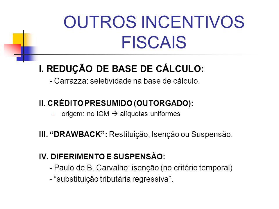 OUTROS INCENTIVOS FISCAIS