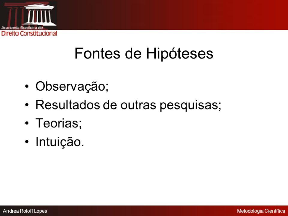 Fontes de Hipóteses Observação; Resultados de outras pesquisas;