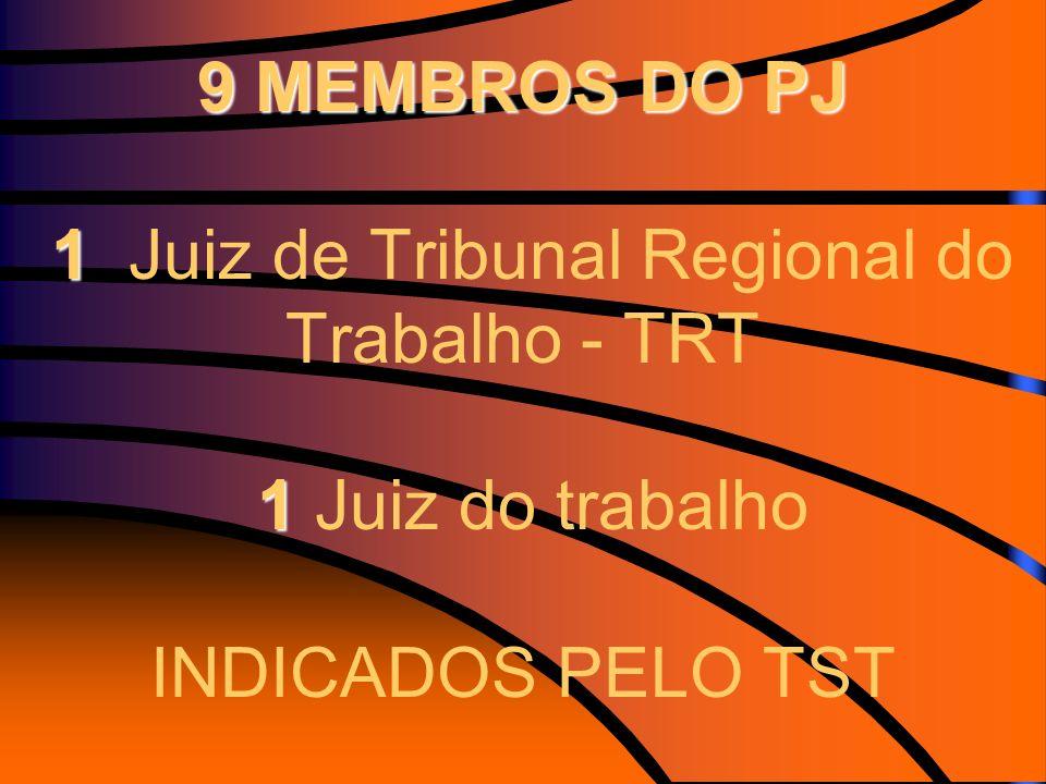 9 MEMBROS DO PJ 1 Juiz de Tribunal Regional do Trabalho - TRT 1 Juiz do trabalho INDICADOS PELO TST