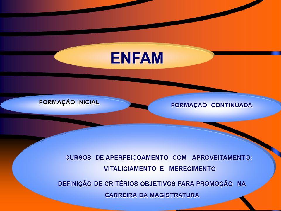 ENFAM FORMAÇÃO INICIAL FORMAÇAÕ CONTINUADA