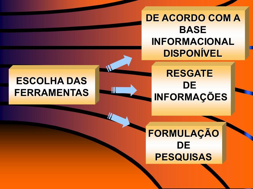 DE ACORDO COM A BASE INFORMACIONAL DISPONÍVEL