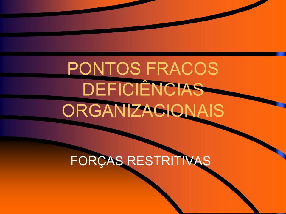 PONTOS FRACOS DEFICIÊNCIAS ORGANIZACIONAIS