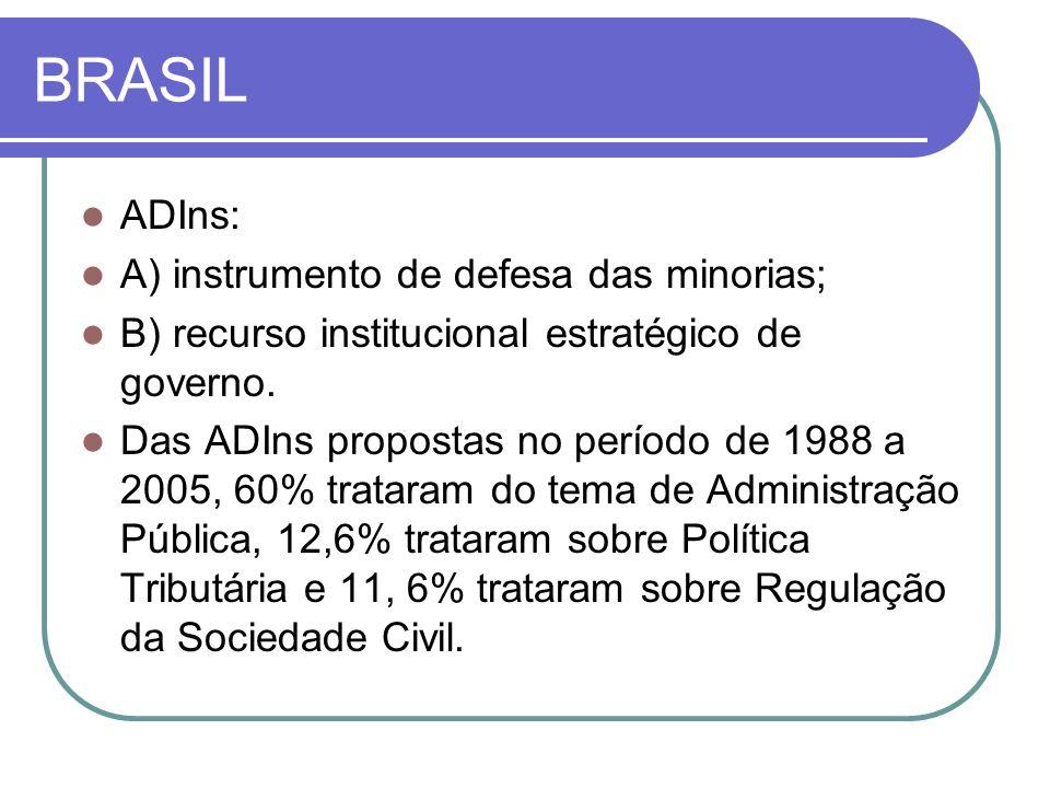 BRASIL ADIns: A) instrumento de defesa das minorias;