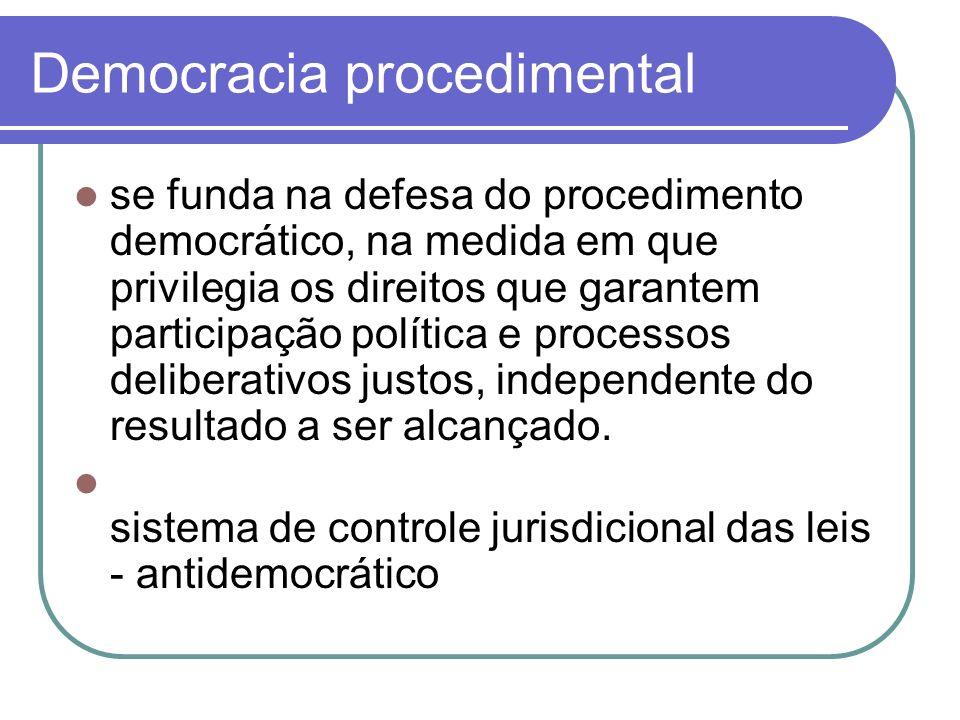 Democracia procedimental
