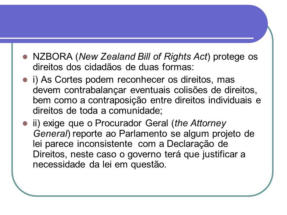 NZBORA (New Zealand Bill of Rights Act) protege os direitos dos cidadãos de duas formas: