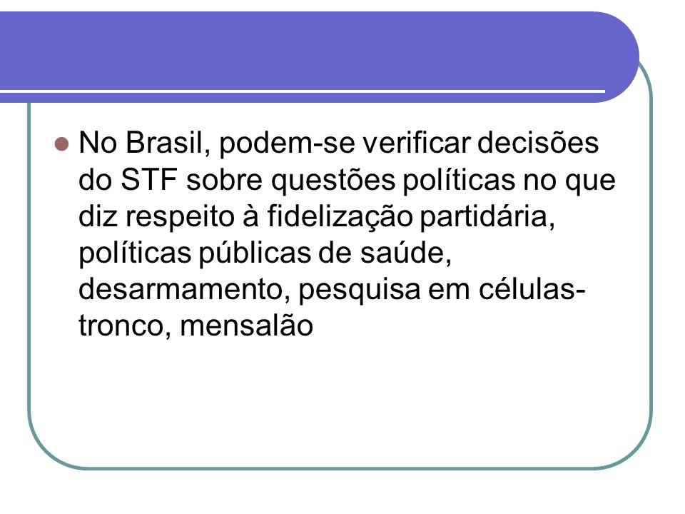 No Brasil, podem-se verificar decisões do STF sobre questões políticas no que diz respeito à fidelização partidária, políticas públicas de saúde, desarmamento, pesquisa em células-tronco, mensalão