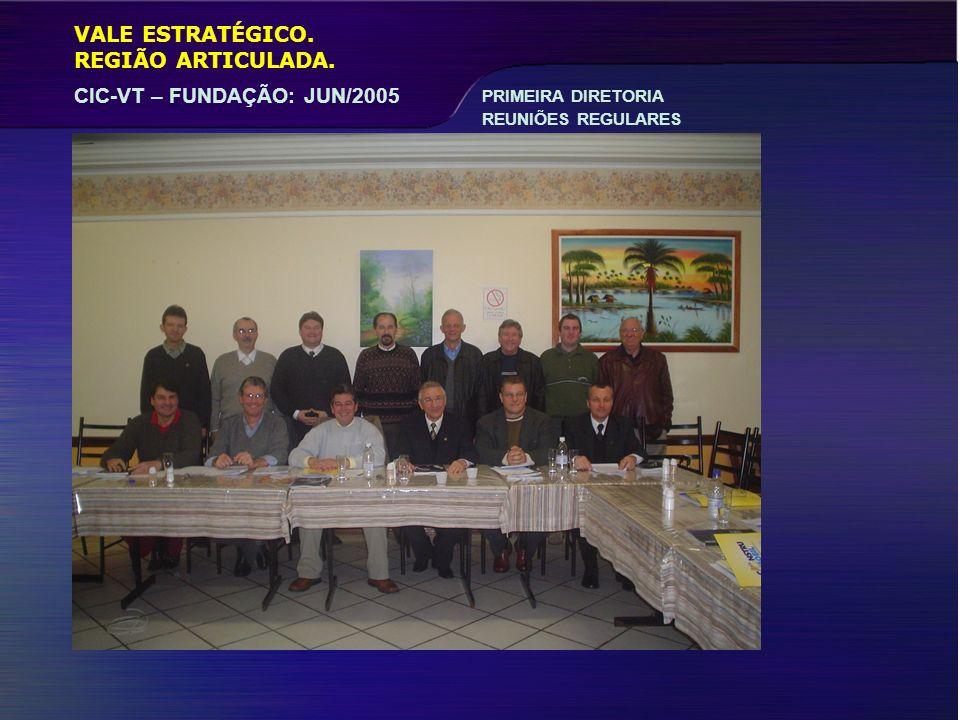 CIC-VT – FUNDAÇÃO: JUN/2005