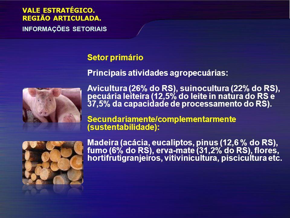 Principais atividades agropecuárias:
