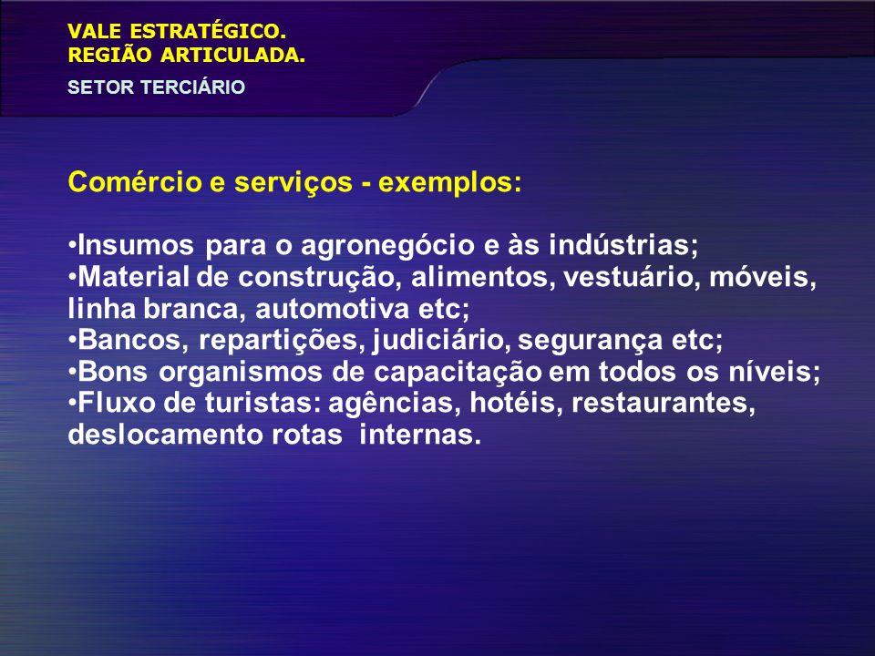 Comércio e serviços - exemplos: